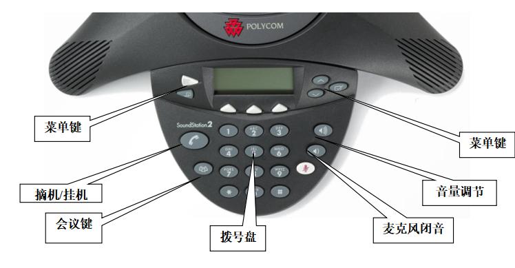 话机按键介绍