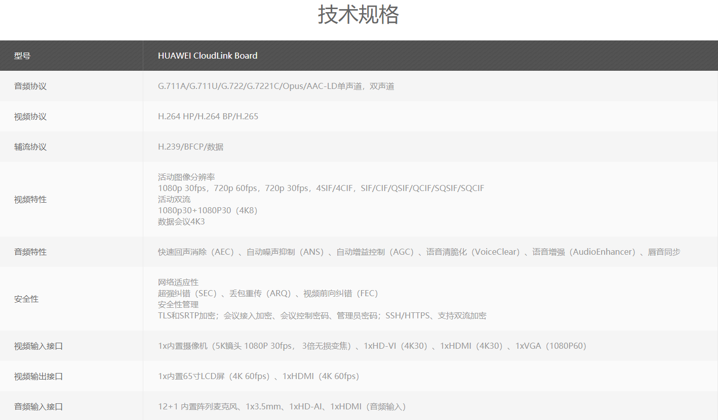 CloudLink Board-技术规格