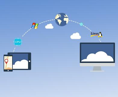 跨平台GIS技术